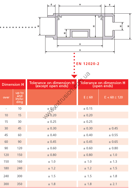 tolerance-of-dimensions